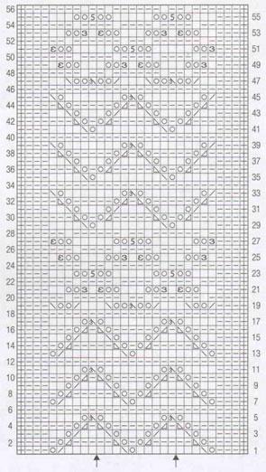 Схема вязаного палантина